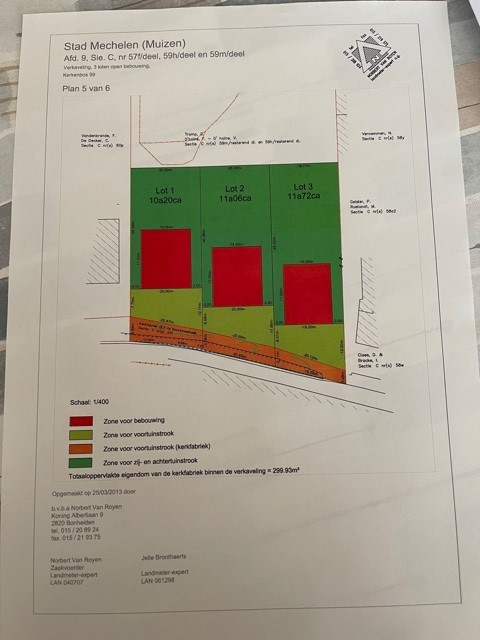 plan bouwgronden